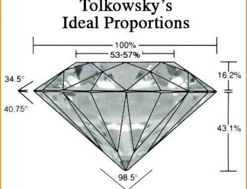 Diamant of Briljant?